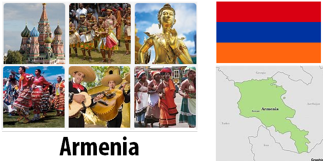 Armenia Country Facts