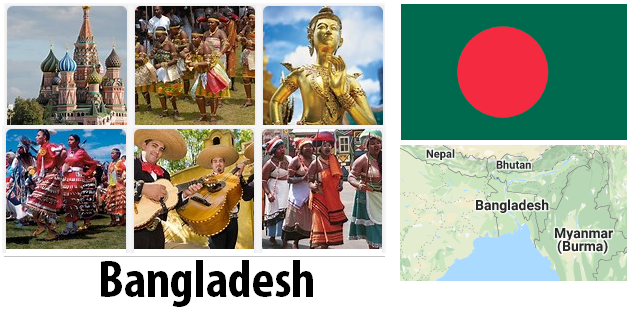 Bangladesh Country Facts