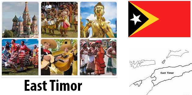 East Timor Country Facts