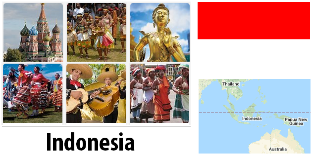 Indonesia Country Facts