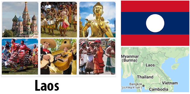 Laos Country Facts