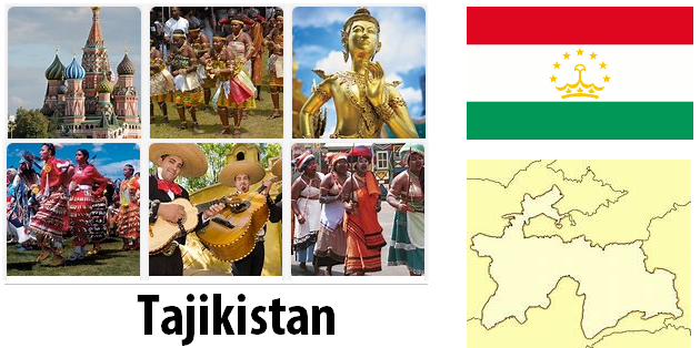 Tajikistan Country Facts